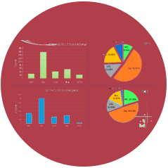 Emissions Management - QFPC™ - Quality Family Planning Credit   BOCS